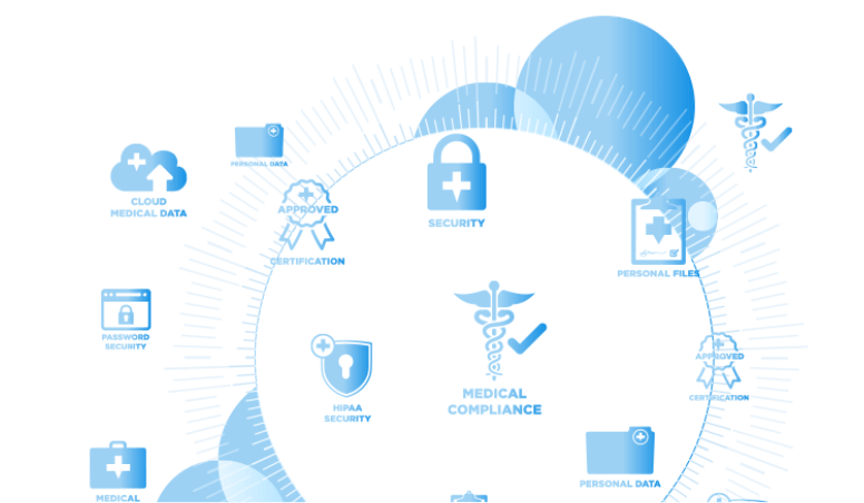 Medical Compliance