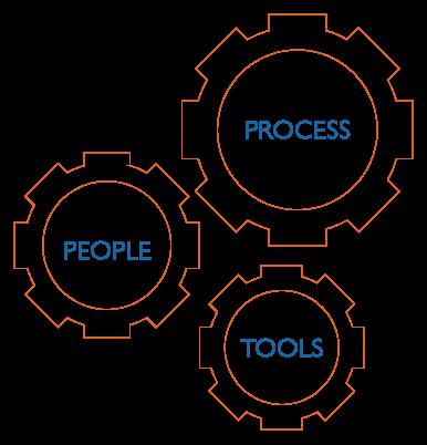 People, Process, Tools