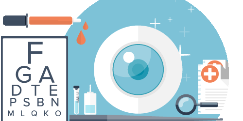 Ophthalmology Templates and Charting