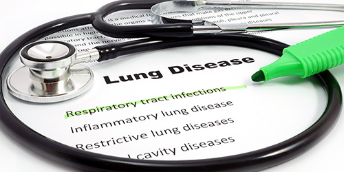 Pulmonology EHR Template and Charting